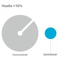Biología de máxima carga BIOSTREAM – Comparación de superficie construida