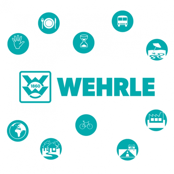 WEHRLE Benefits